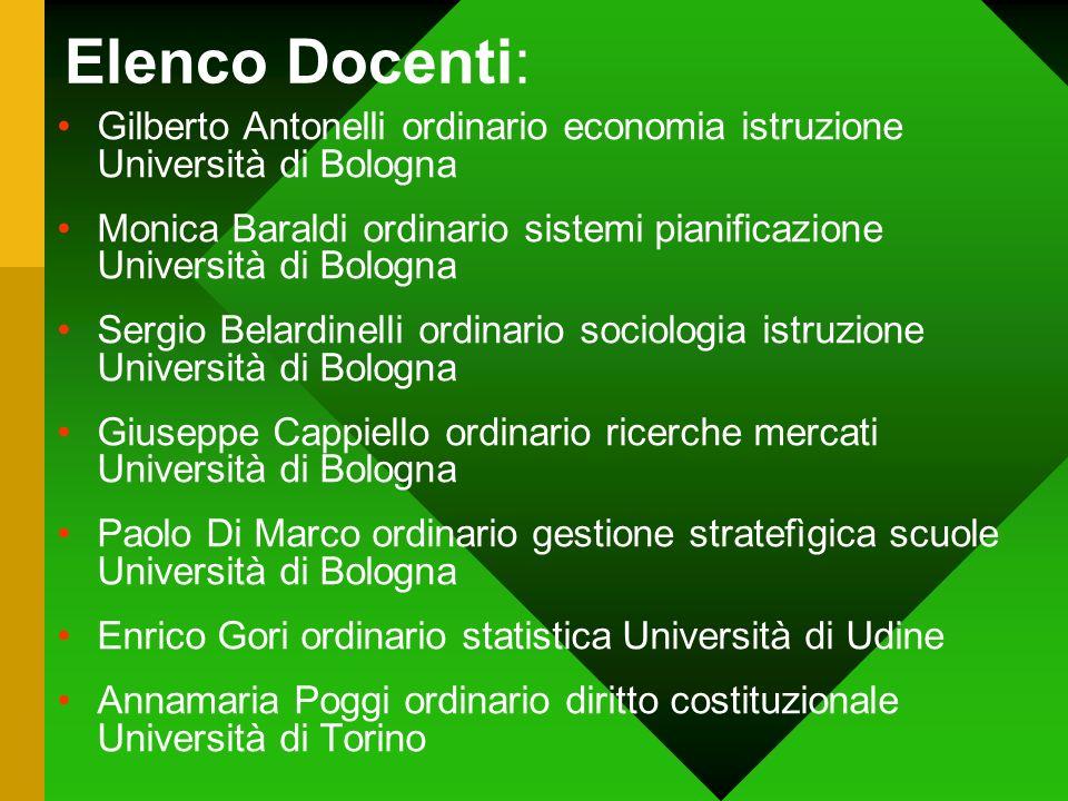 Elenco Docenti: Gilberto Antonelli ordinario economia istruzione Università di Bologna.