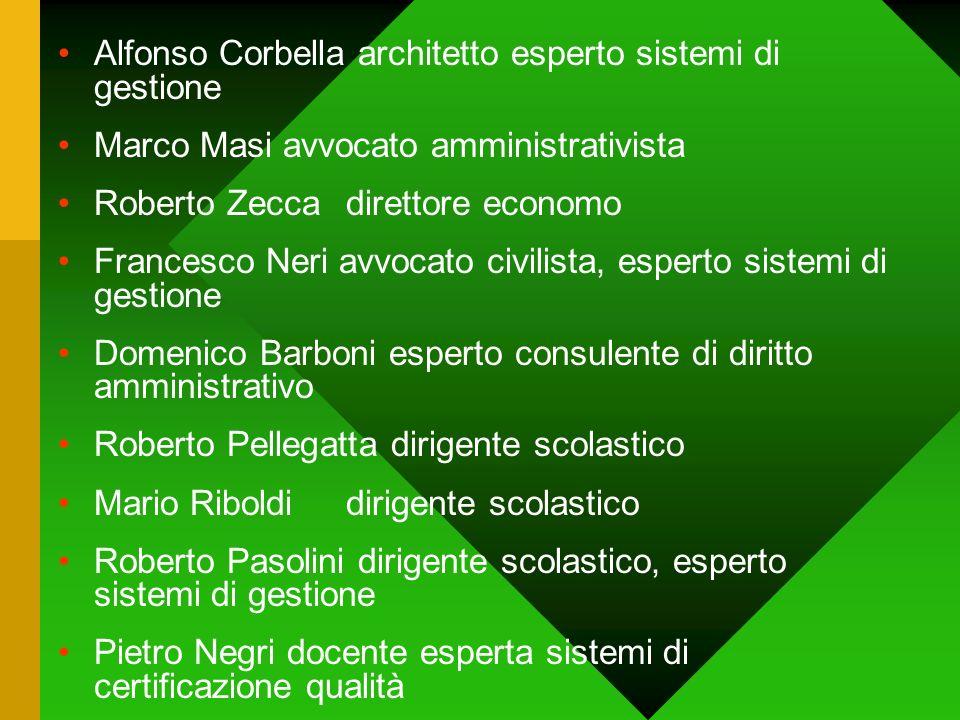 Alfonso Corbella architetto esperto sistemi di gestione