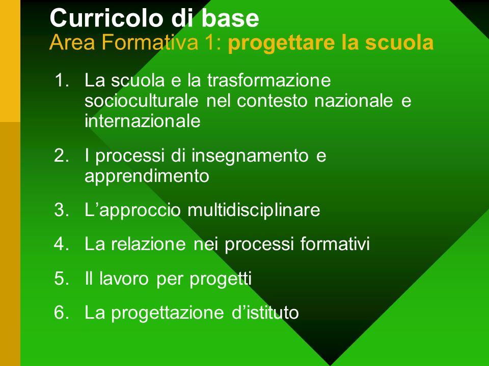 Curricolo di base Area Formativa 1: progettare la scuola