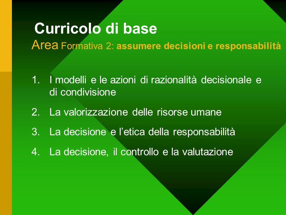I modelli e le azioni di razionalità decisionale e di condivisione