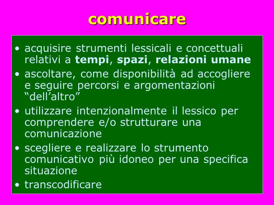 comunicare acquisire strumenti lessicali e concettuali relativi a tempi, spazi, relazioni umane.