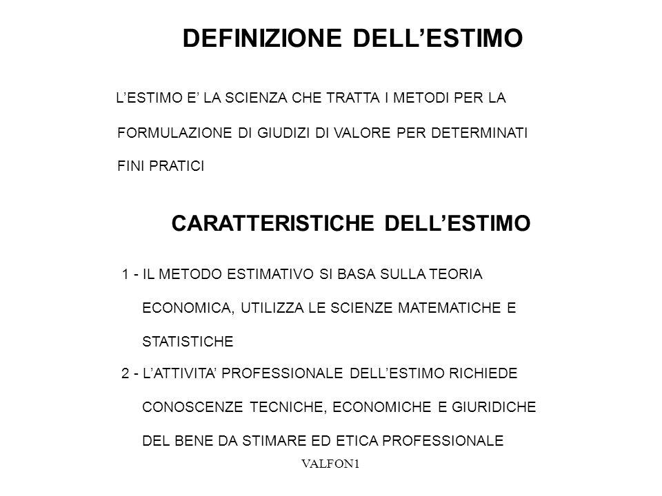 DEFINIZIONE DELL'ESTIMO