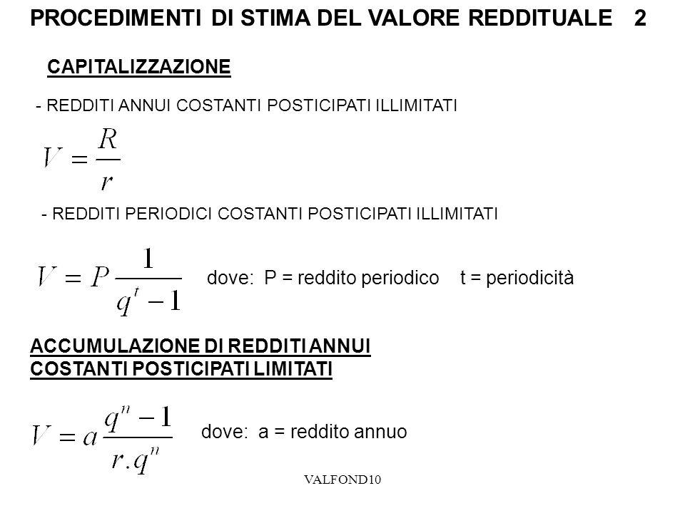 PROCEDIMENTI DI STIMA DEL VALORE REDDITUALE 2