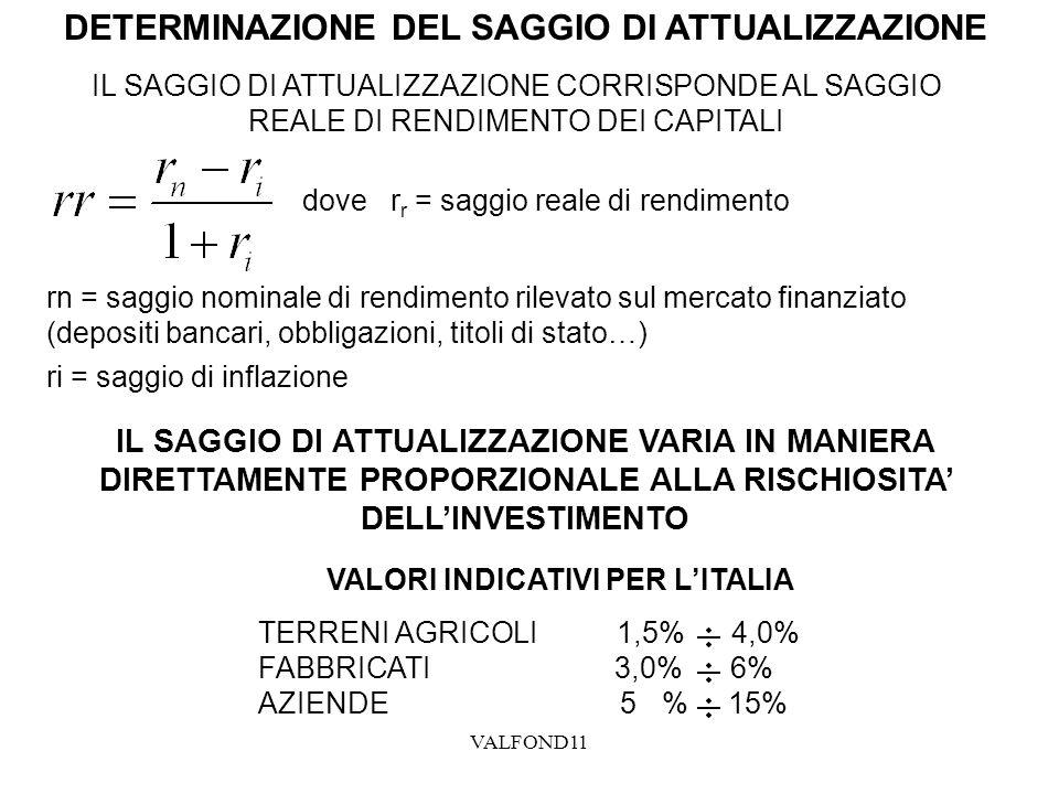 VALORI INDICATIVI PER L'ITALIA
