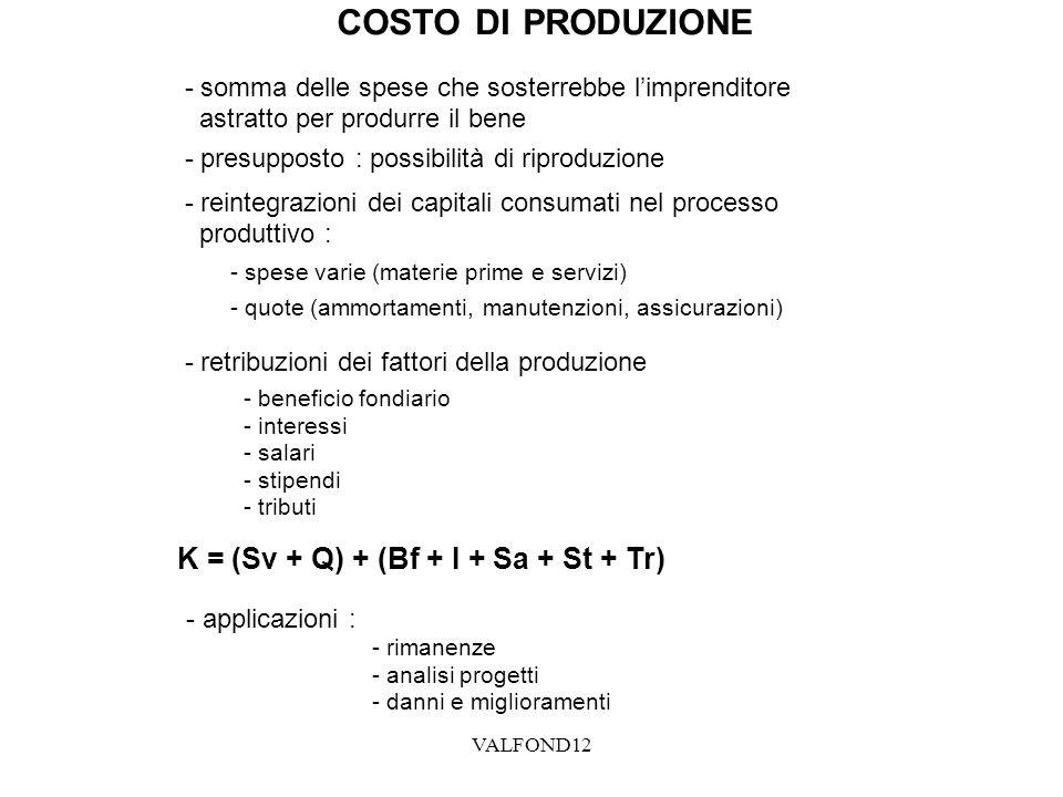COSTO PRODUZIONE DI K = (Sv + Q) + (Bf + I + Sa + St + Tr)
