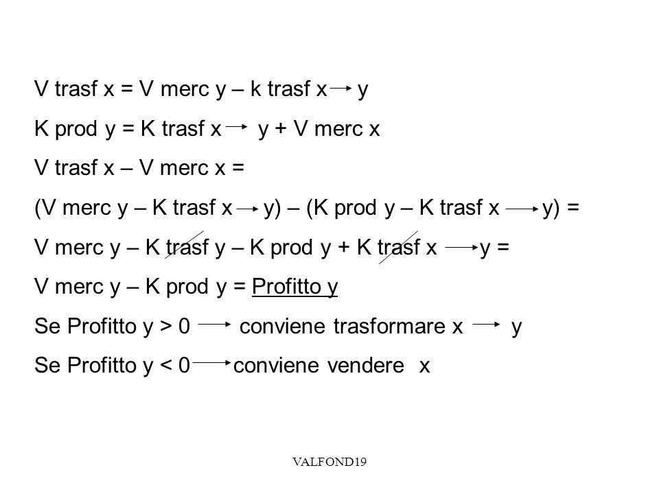 V trasf x = V merc y – k trasf x y K prod y = K trasf x y + V merc x