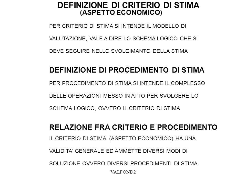 DEFINIZIONE DI CRITERIO DI STIMA