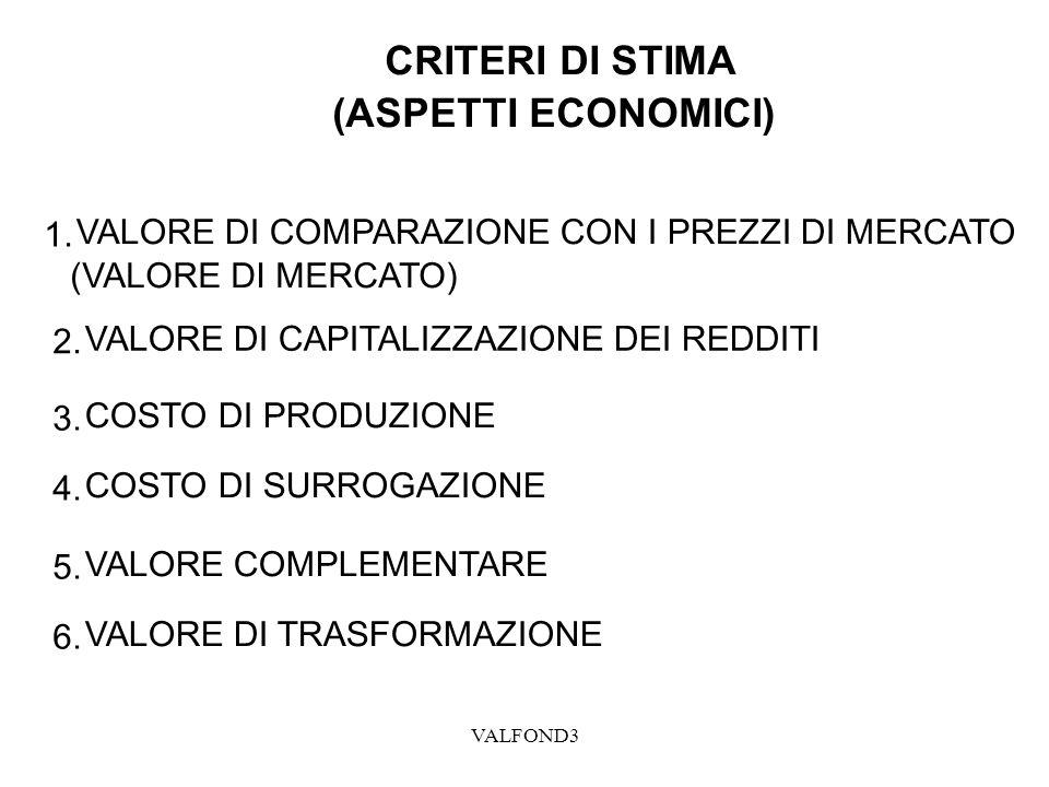 CRITERI DI STIMA (ASPETTI ECONOMICI) 1.