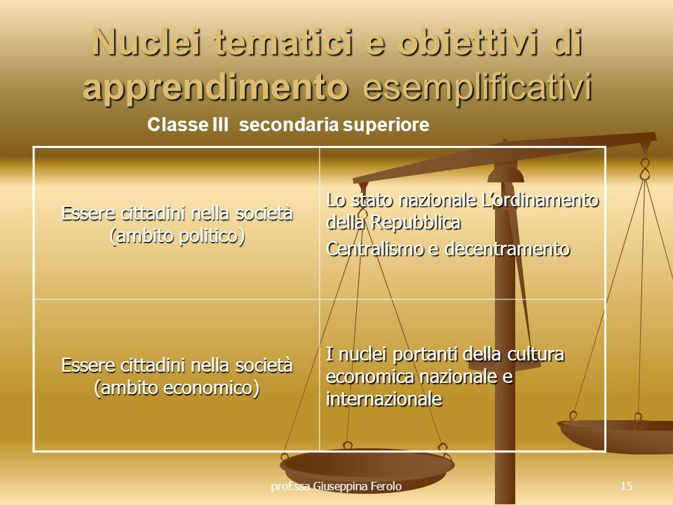 Nuclei tematici e obiettivi di apprendimento esemplificativi