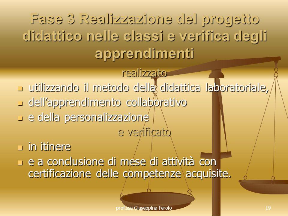 prof.ssa Giuseppina Ferolo