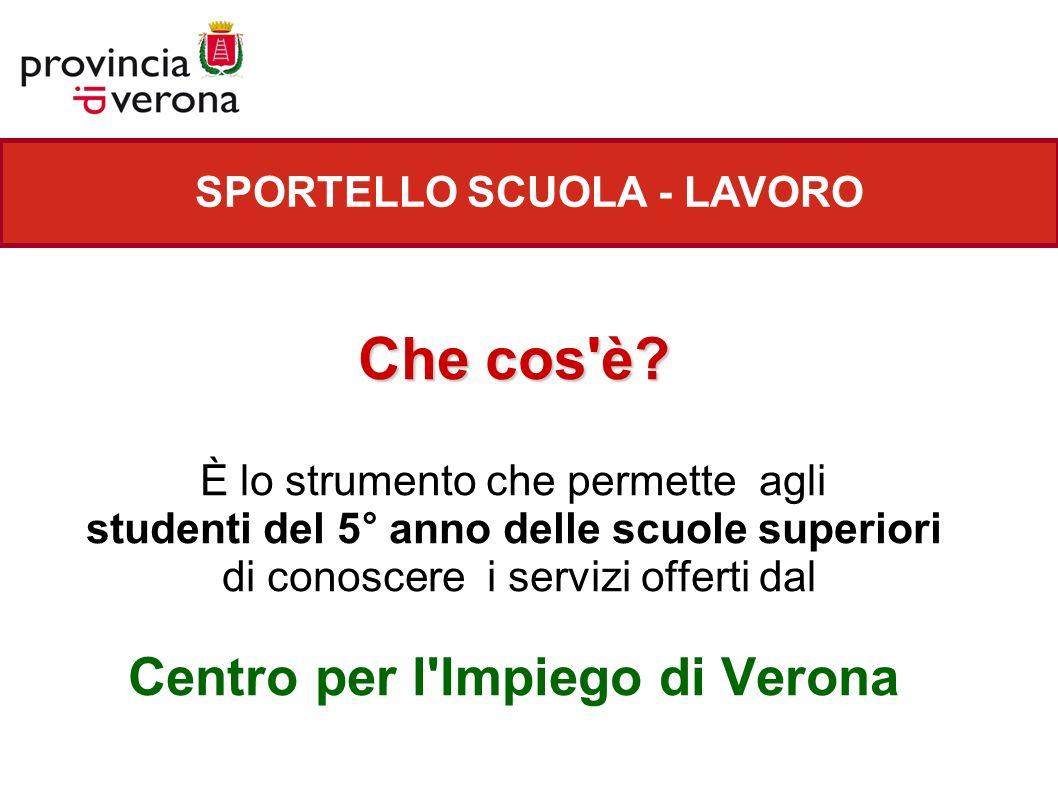 Che cos è Centro per l Impiego di Verona SPORTELLO SCUOLA - LAVORO