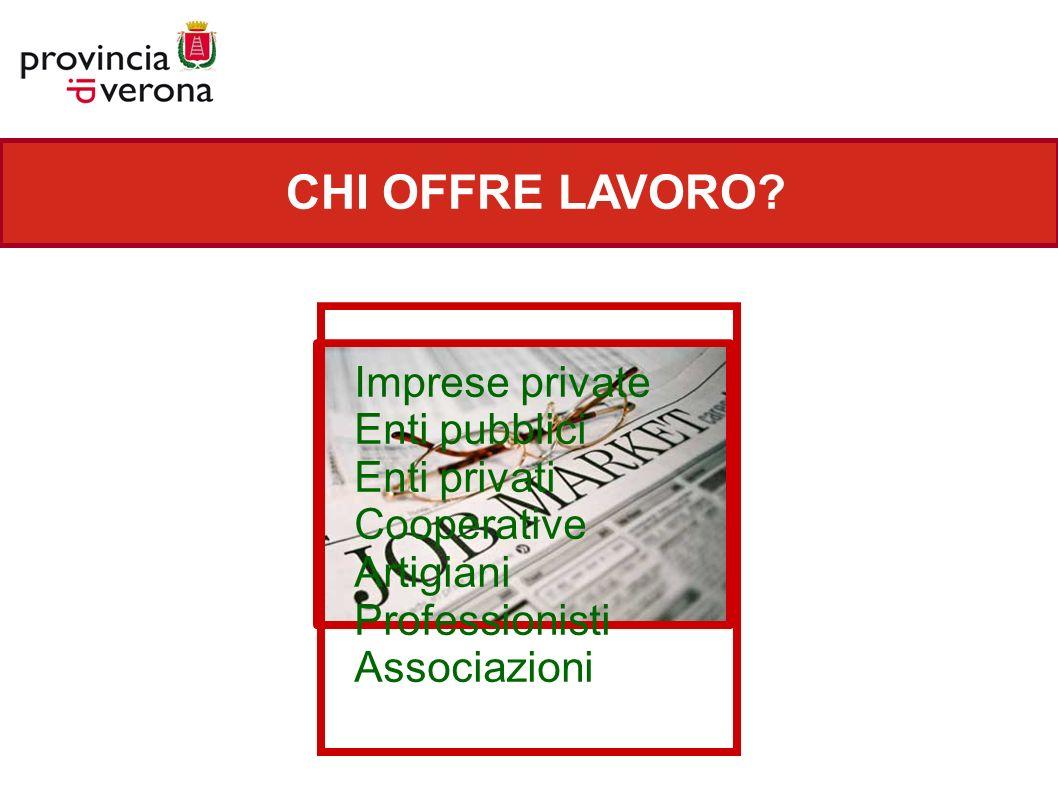 CHI OFFRE LAVORO Imprese private Enti pubblici Enti privati