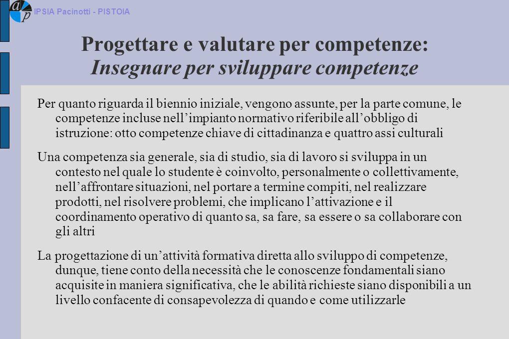 IPSIA Pacinotti - PISTOIA
