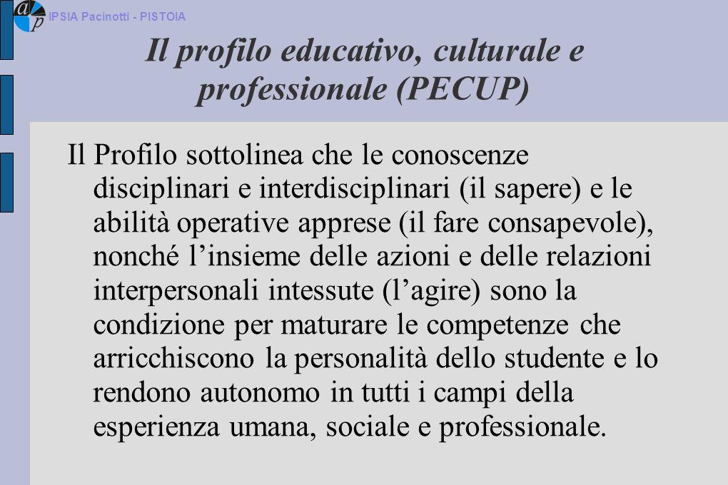 Il profilo educativo, culturale e professionale (PECUP)
