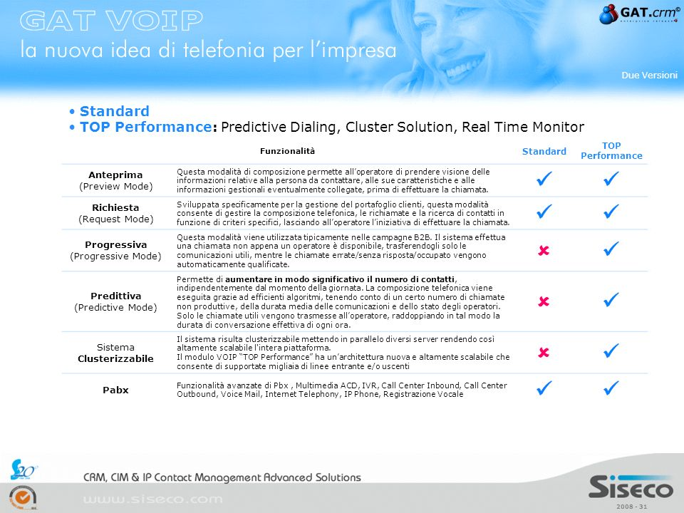 Due Versioni Standard. TOP Performance: Predictive Dialing, Cluster Solution, Real Time Monitor. Funzionalità.