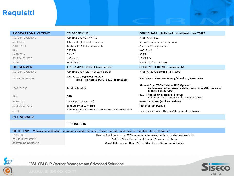 Consigliato per gestione Active Directory e Sicurezza Aziendale