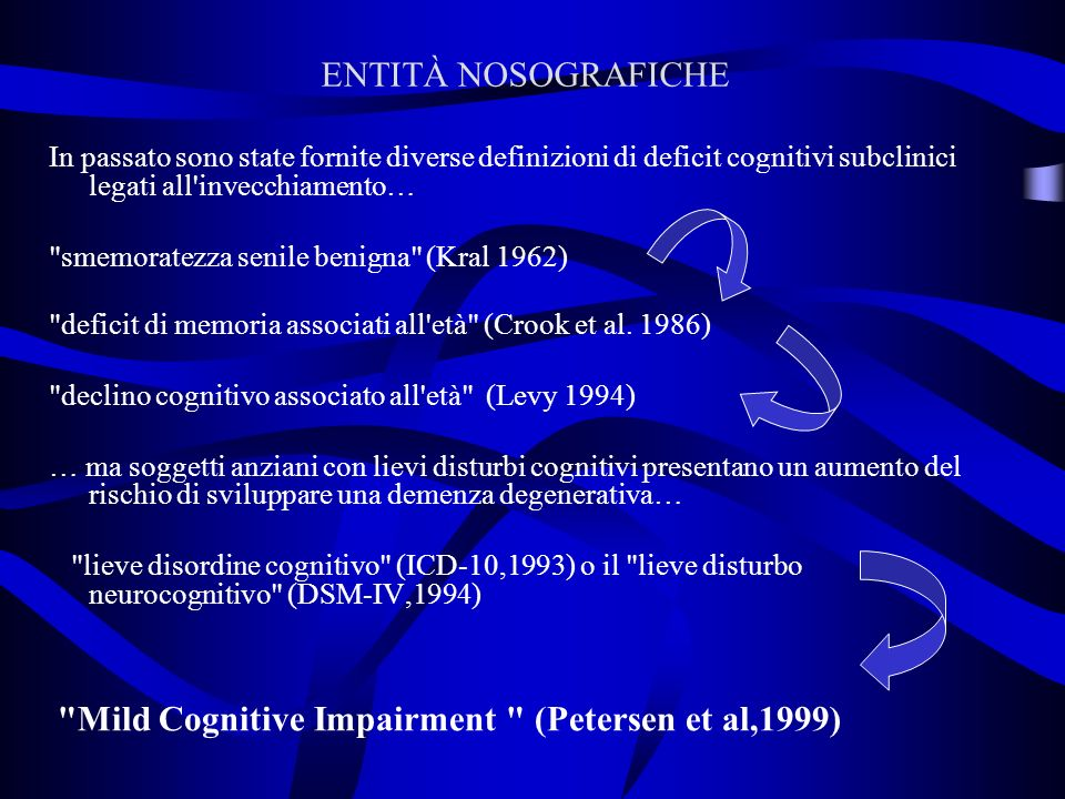 Mild Cognitive Impairment (Petersen et al,1999)