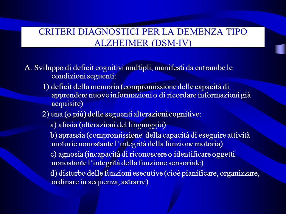 CRITERI DIAGNOSTICI PER LA DEMENZA TIPO ALZHEIMER (DSM-IV)