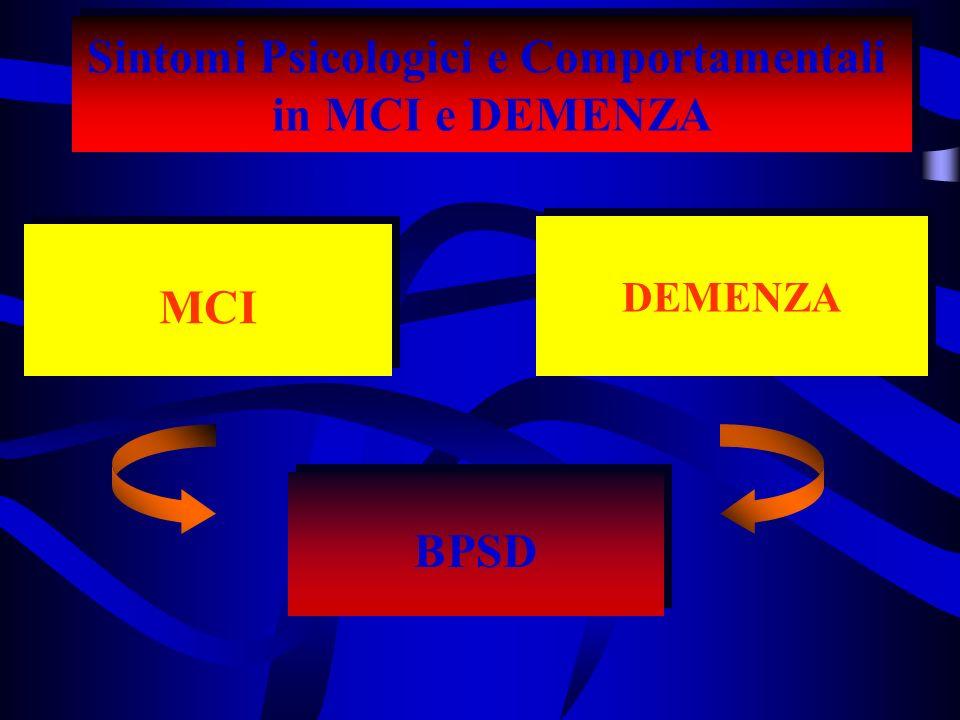 Sintomi Psicologici e Comportamentali