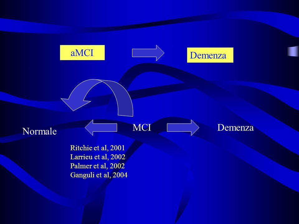 aMCI Demenza MCI Demenza Normale Ritchie et al, 2001