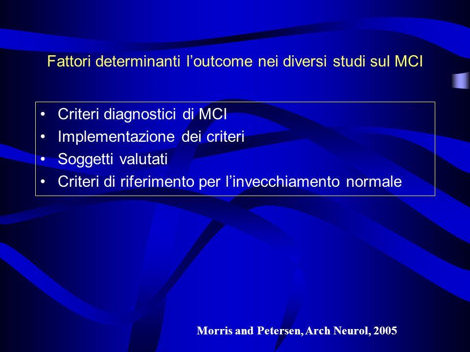 Fattori determinanti l'outcome nei diversi studi sul MCI