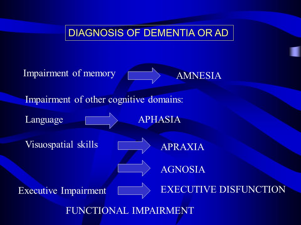DIAGNOSIS OF DEMENTIA OR AD