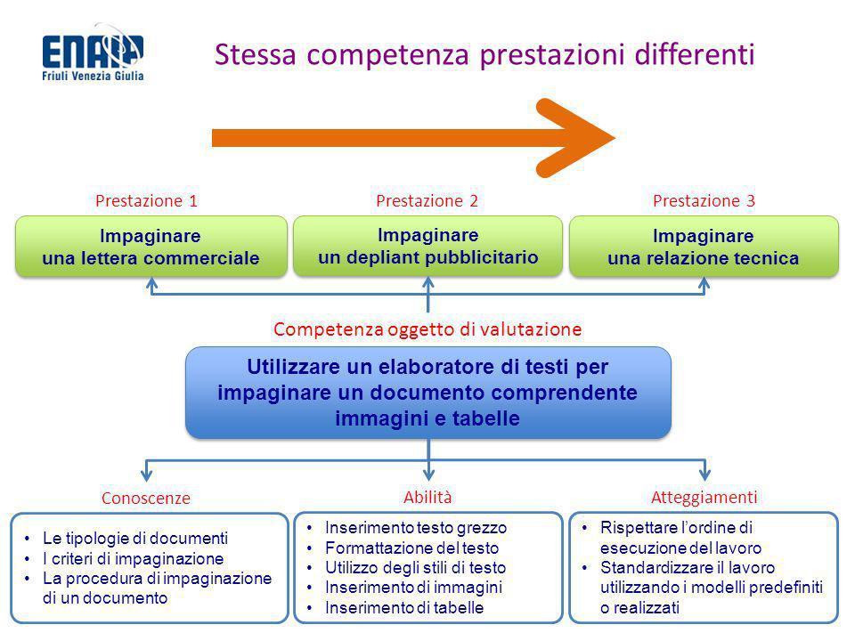 Stessa competenza prestazioni differenti