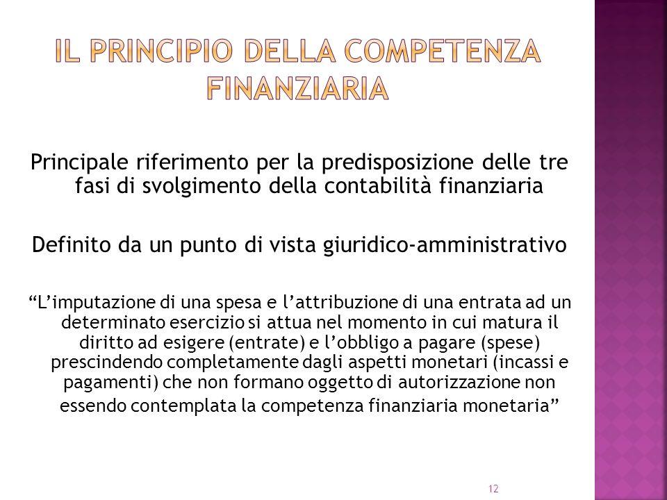 Il principio della competenza finanziaria