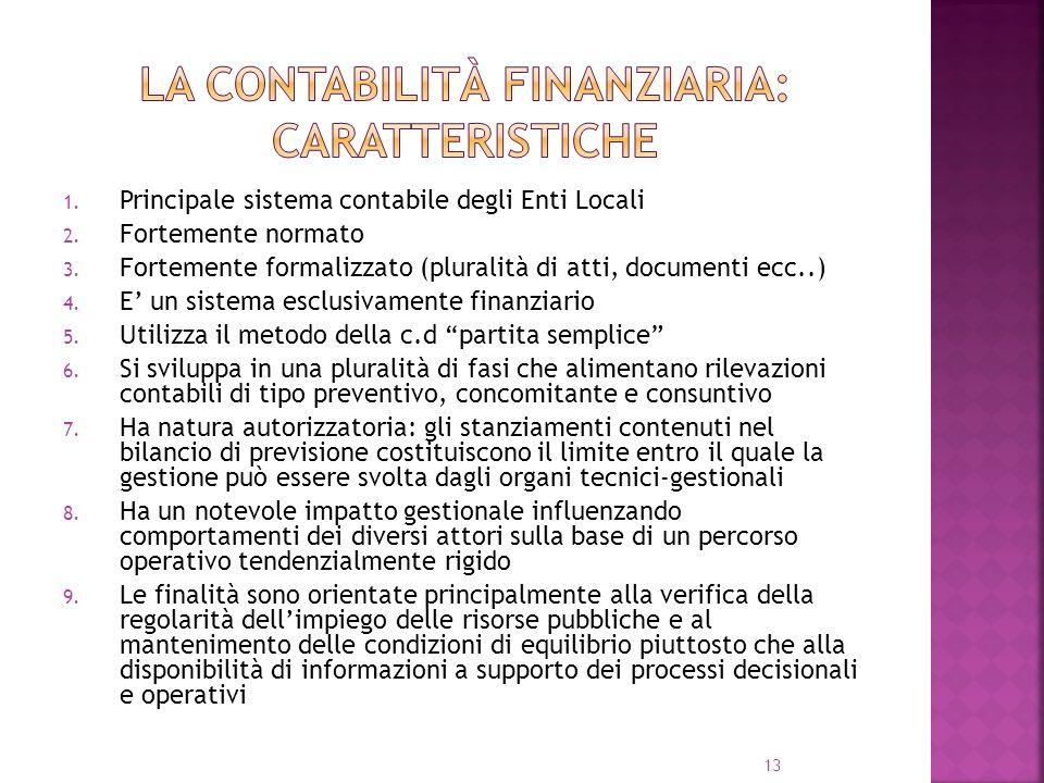 LA contabilità FINANZIARIA: CARATTERISTICHE