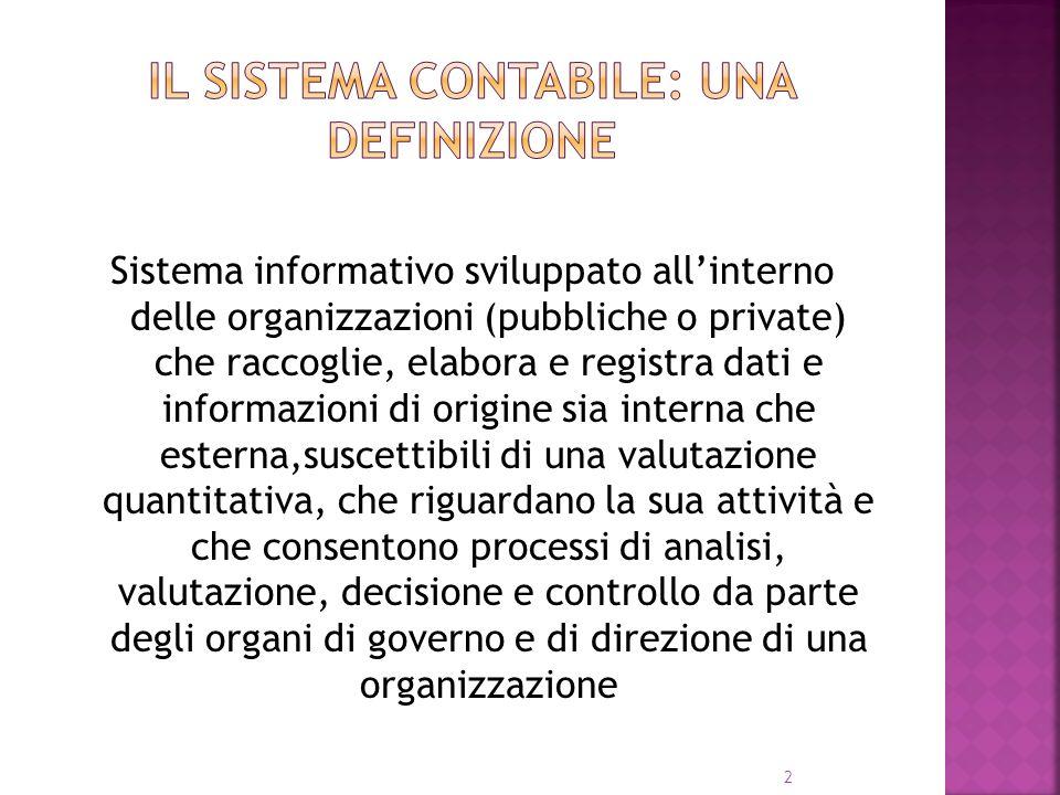 Il sistema contabile: una definizione
