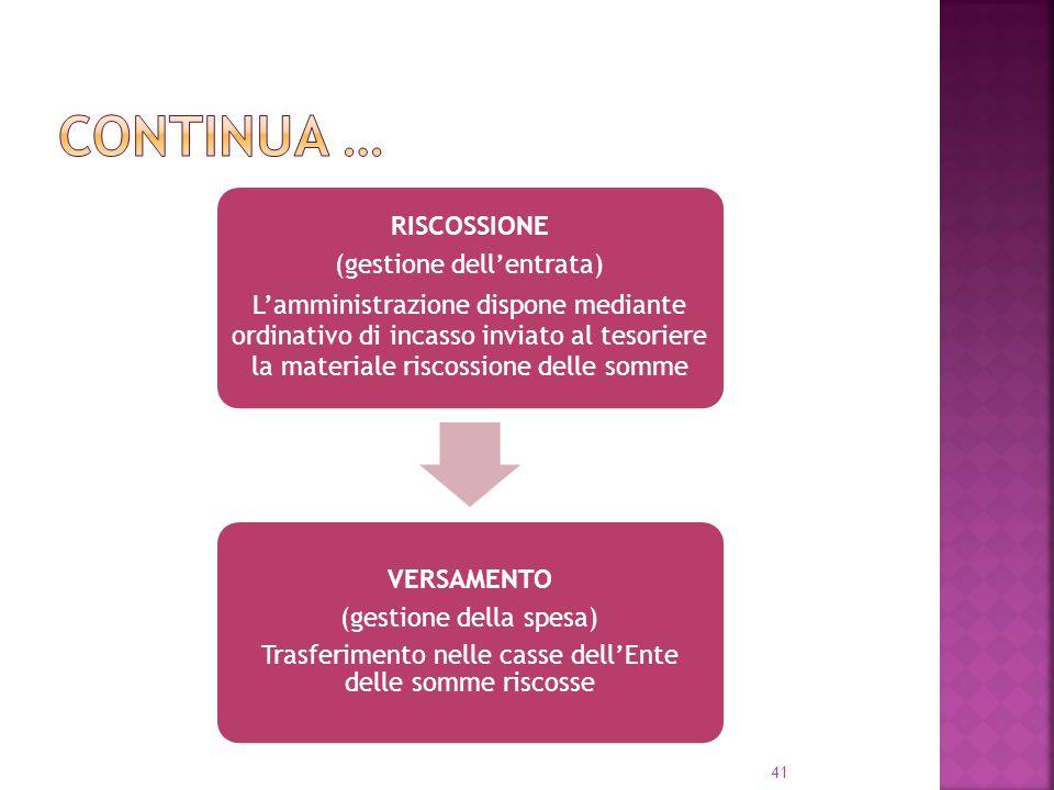 CONTINUA … L'amministrazione dispone mediante ordinativo di incasso inviato al tesoriere la materiale riscossione delle somme.