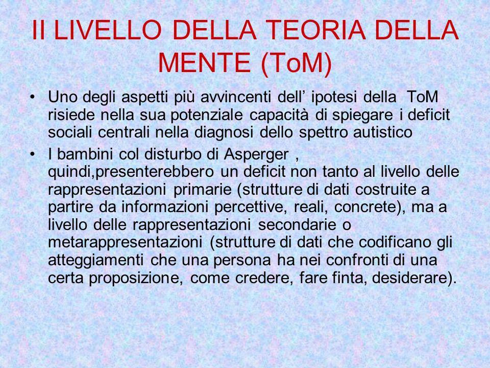 II LIVELLO DELLA TEORIA DELLA MENTE (ToM)