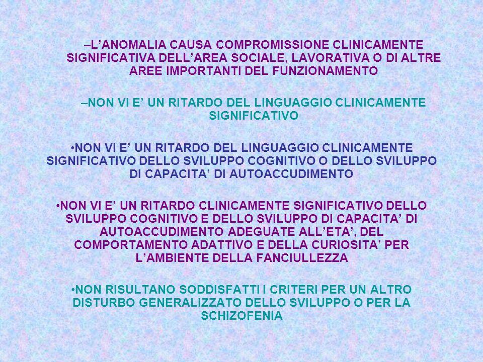 NON VI E' UN RITARDO DEL LINGUAGGIO CLINICAMENTE SIGNIFICATIVO