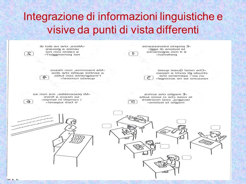 Integrazione di informazioni linguistiche e visive da punti di vista differenti