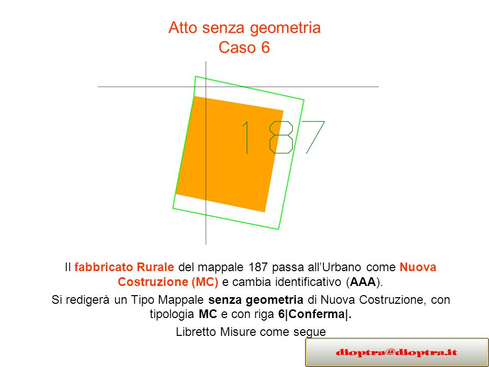 Atto senza geometria Caso 6