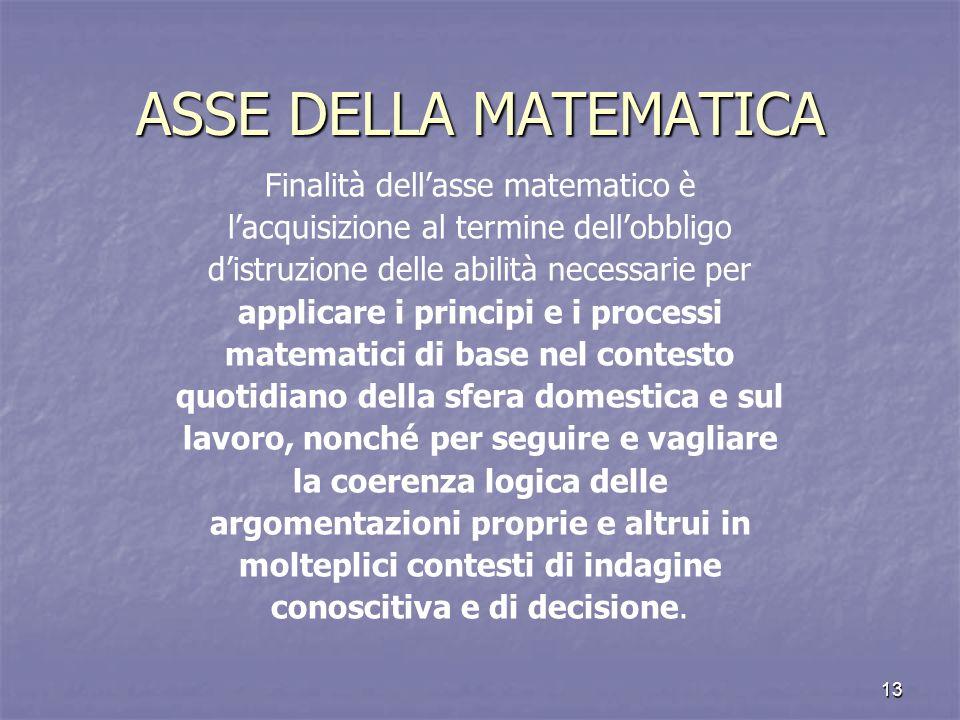 ASSE DELLA MATEMATICA Finalità dell'asse matematico è