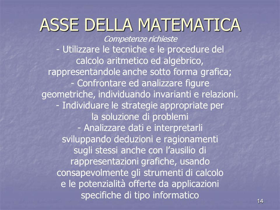 ASSE DELLA MATEMATICA - Utilizzare le tecniche e le procedure del