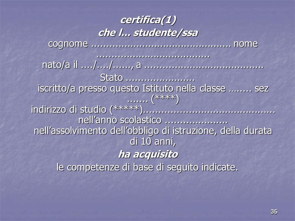 le competenze di base di seguito indicate.