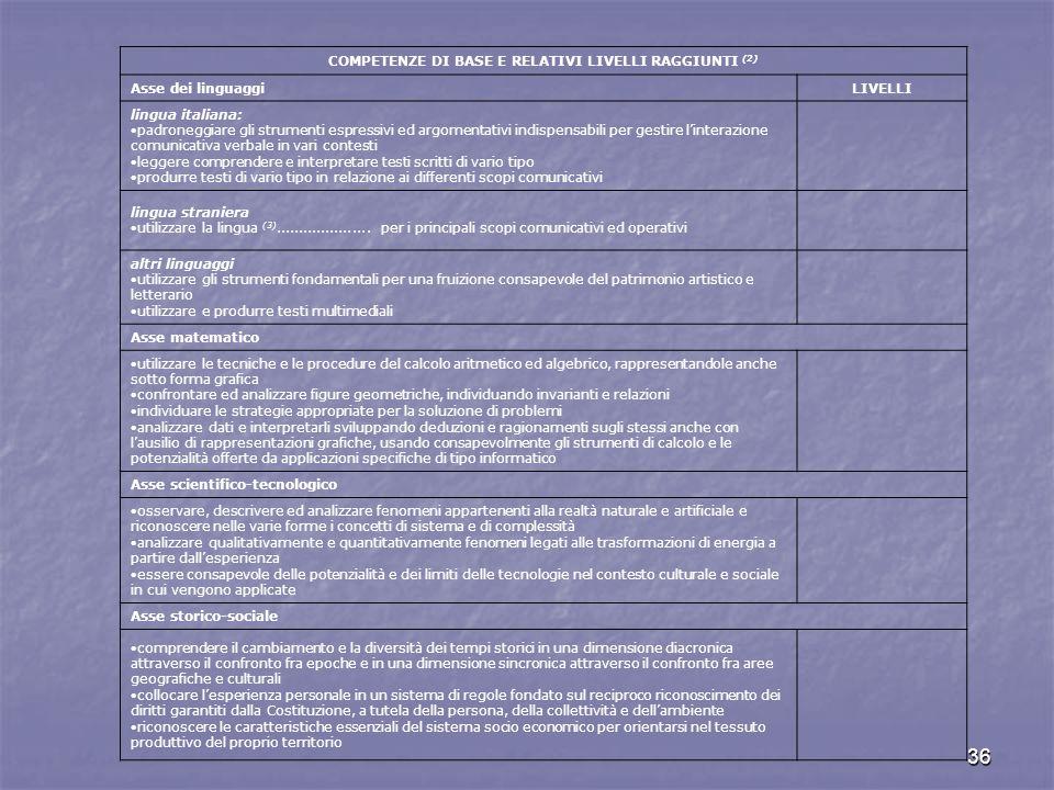 COMPETENZE DI BASE E RELATIVI LIVELLI RAGGIUNTI (2)