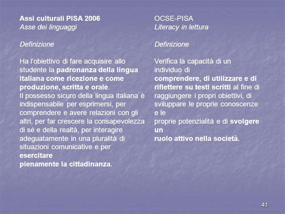 Assi culturali PISA 2006 Asse dei linguaggi. Definizione. Ha l'obiettivo di fare acquisire allo. studente la padronanza della lingua.