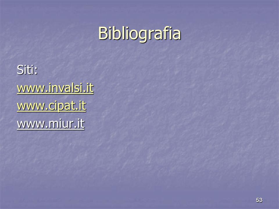 Bibliografia Siti: www.invalsi.it www.cipat.it www.miur.it