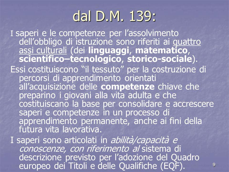 dal D.M. 139: