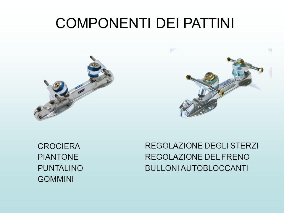 COMPONENTI DEI PATTINI