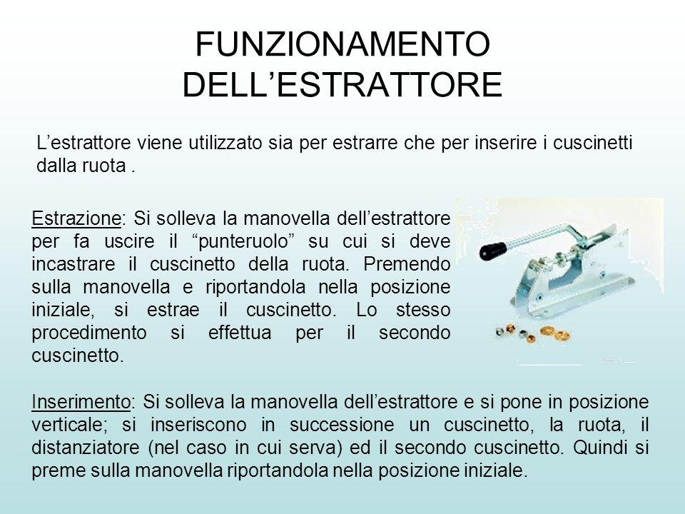 FUNZIONAMENTO DELL'ESTRATTORE