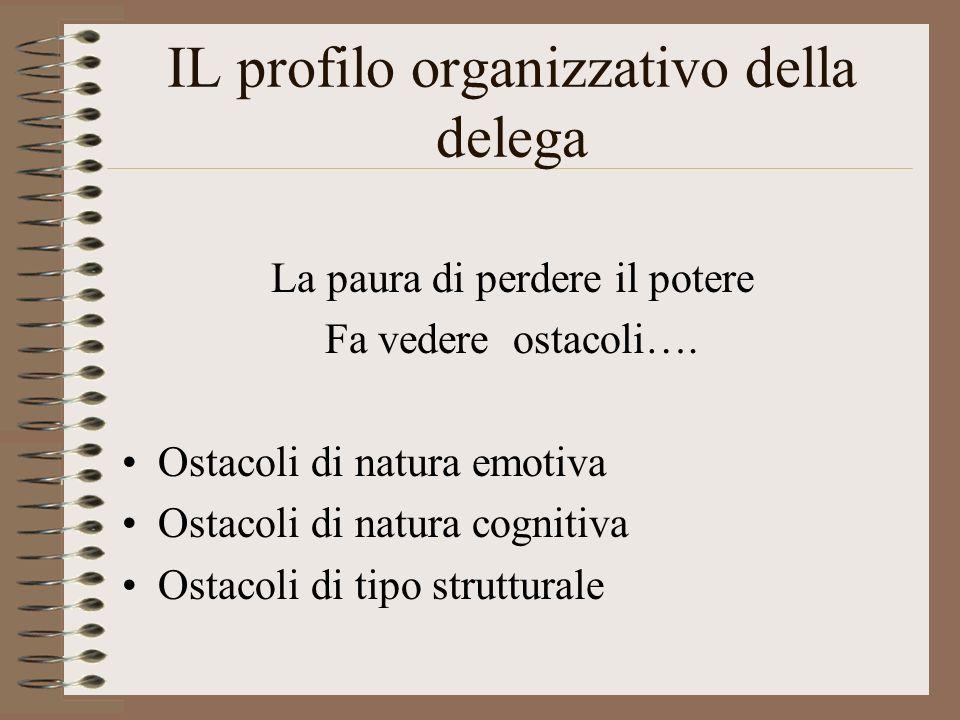 IL profilo organizzativo della delega