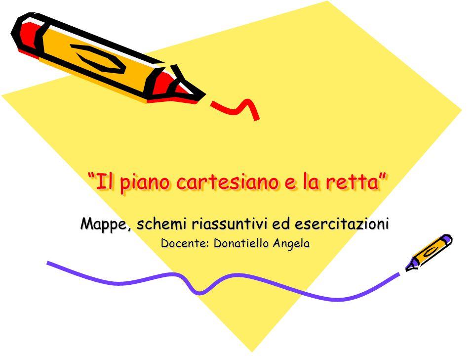 Il piano cartesiano e la retta