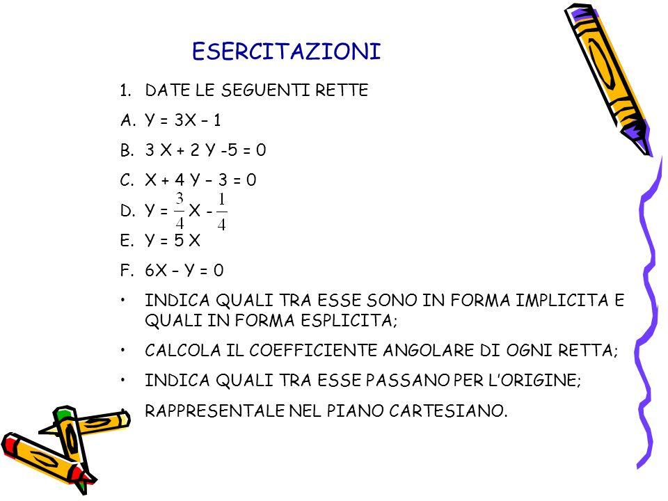 ESERCITAZIONI DATE LE SEGUENTI RETTE Y = 3X – 1 3 X + 2 Y -5 = 0