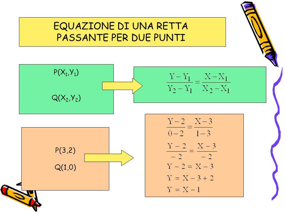 EQUAZIONE DI UNA RETTA PASSANTE PER DUE PUNTI P(X1,Y1) Q(X2,Y2) P(3,2)