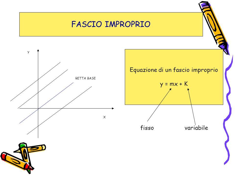 Equazione di un fascio improprio