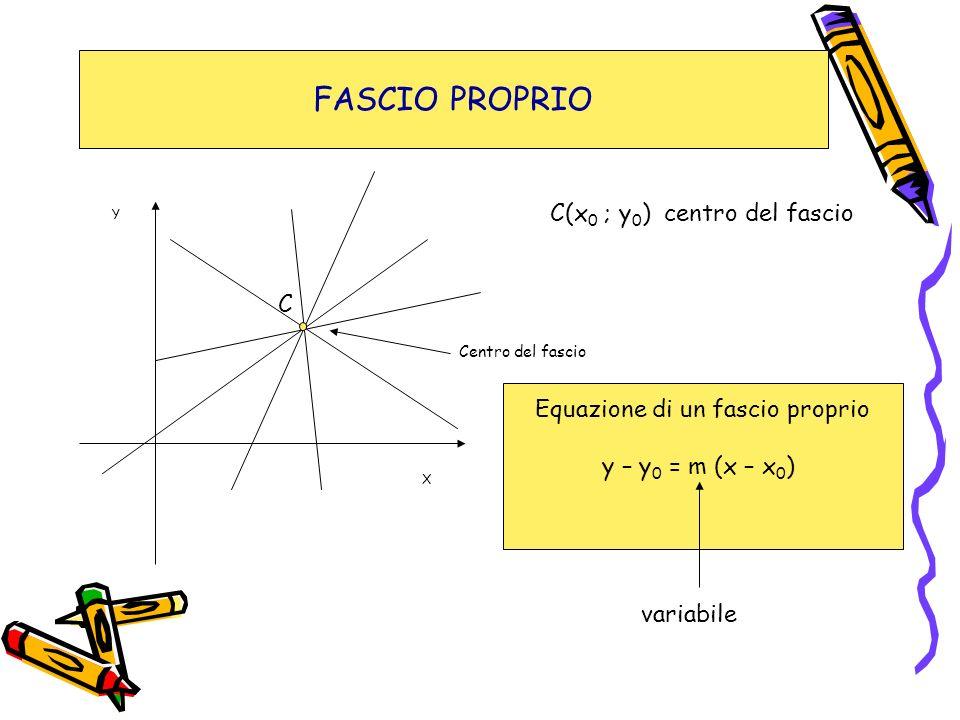 Equazione di un fascio proprio